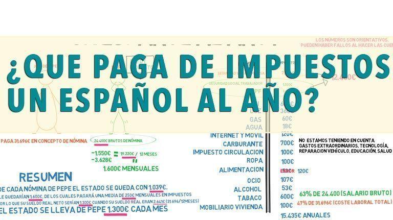 ¿Cuanto paga de impuestos un español al año?