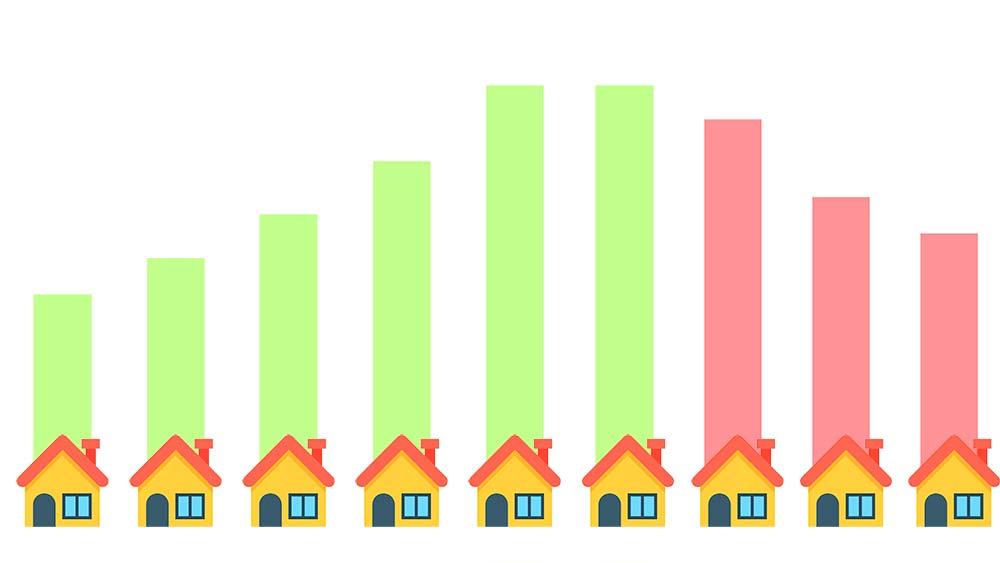 precio de la vivienda tras la crisis del coronavirus