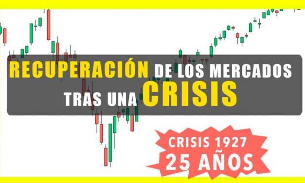 HISTÓRICO de recuperación de los mercados tras una crisis [2020]